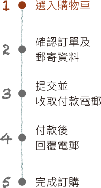 timeline_image